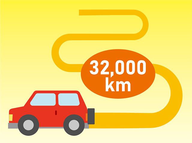 走行32,000kmが1つの目安